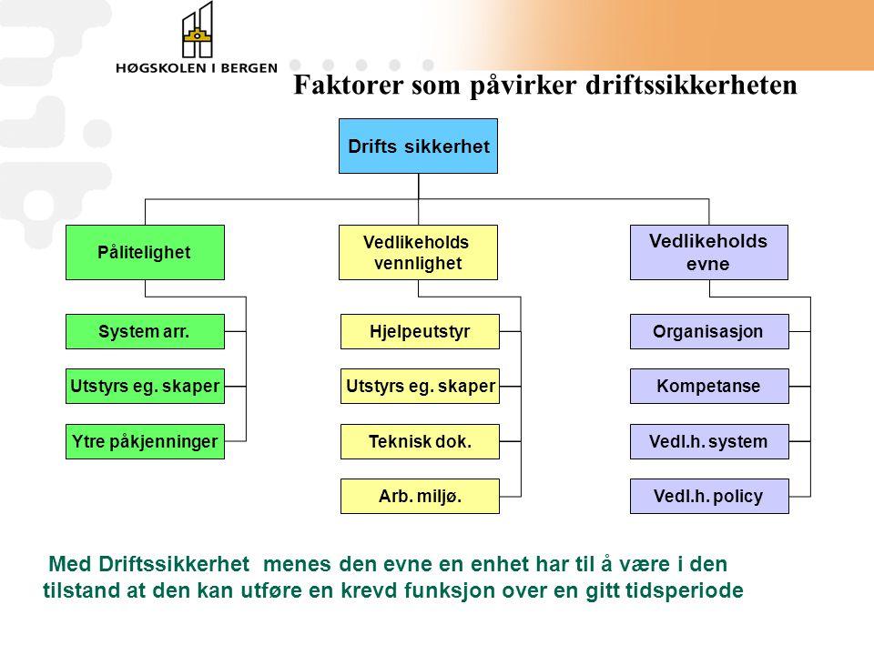 Faktorer som påvirker driftssikkerheten