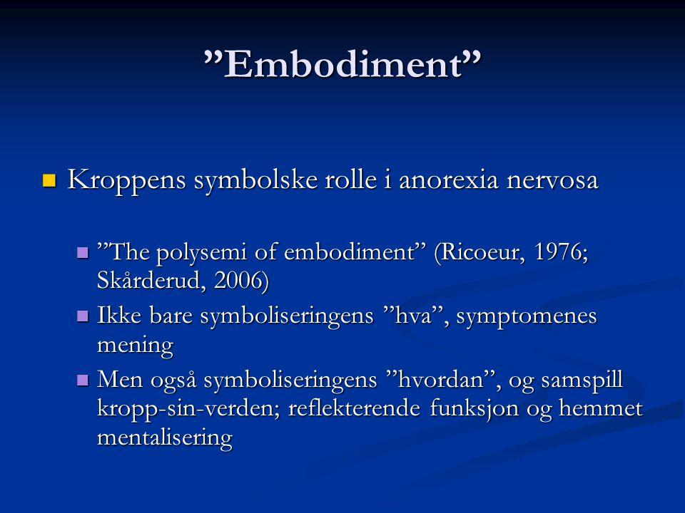 Embodiment Kroppens symbolske rolle i anorexia nervosa