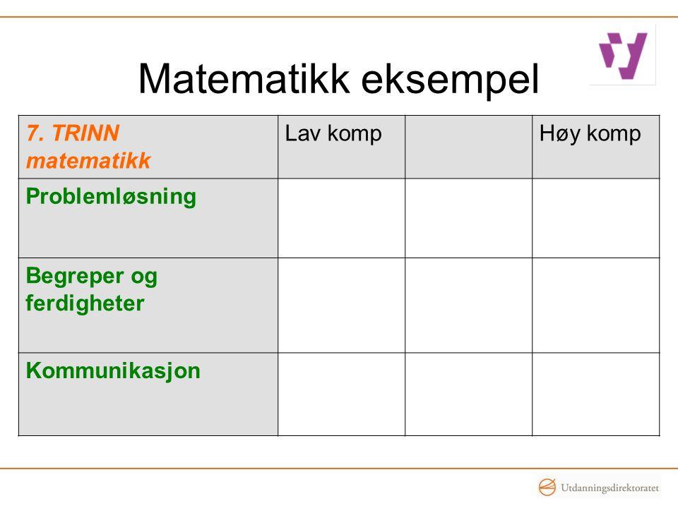 Matematikk eksempel 7. TRINN matematikk Lav komp Høy komp