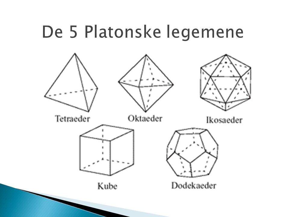 De 5 Platonske legemene