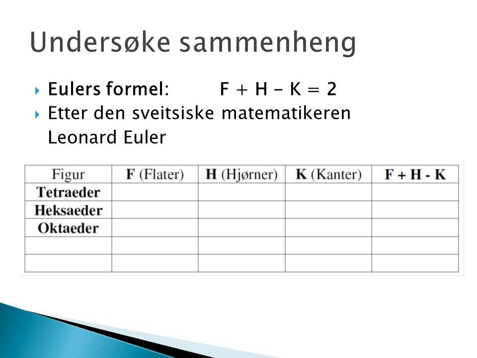 Undersøke sammenheng Eulers formel: F + H - K = 2