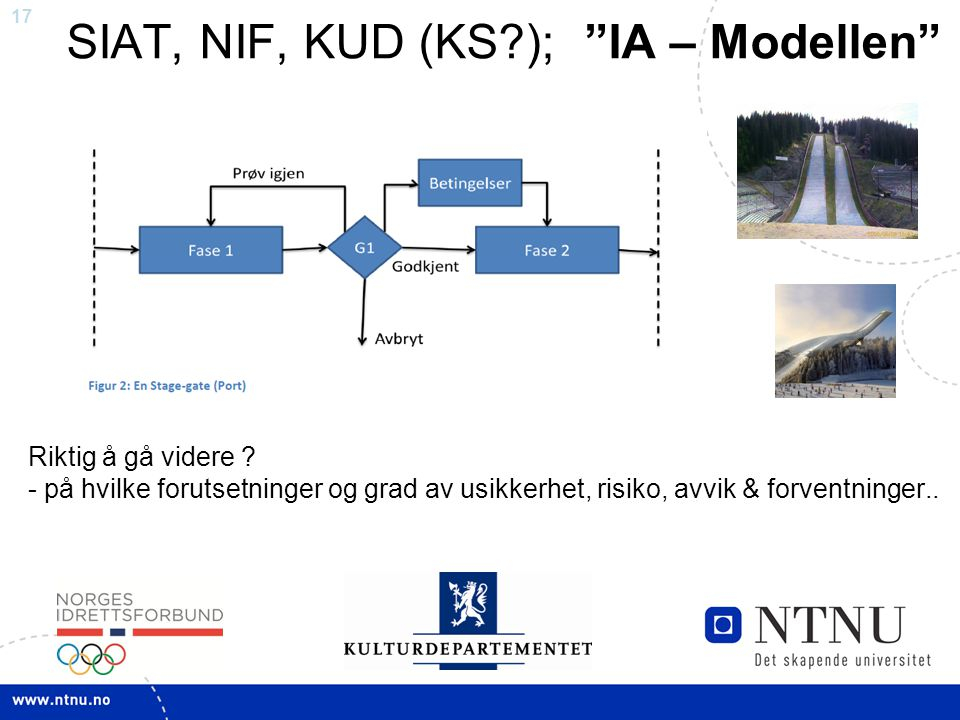 SIAT, NIF, KUD (KS ); IA – Modellen