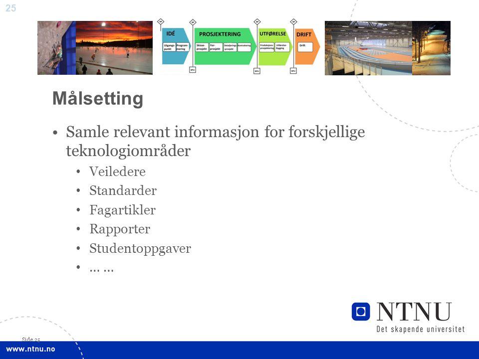 Målsetting Samle relevant informasjon for forskjellige teknologiområder. Veiledere. Standarder. Fagartikler.