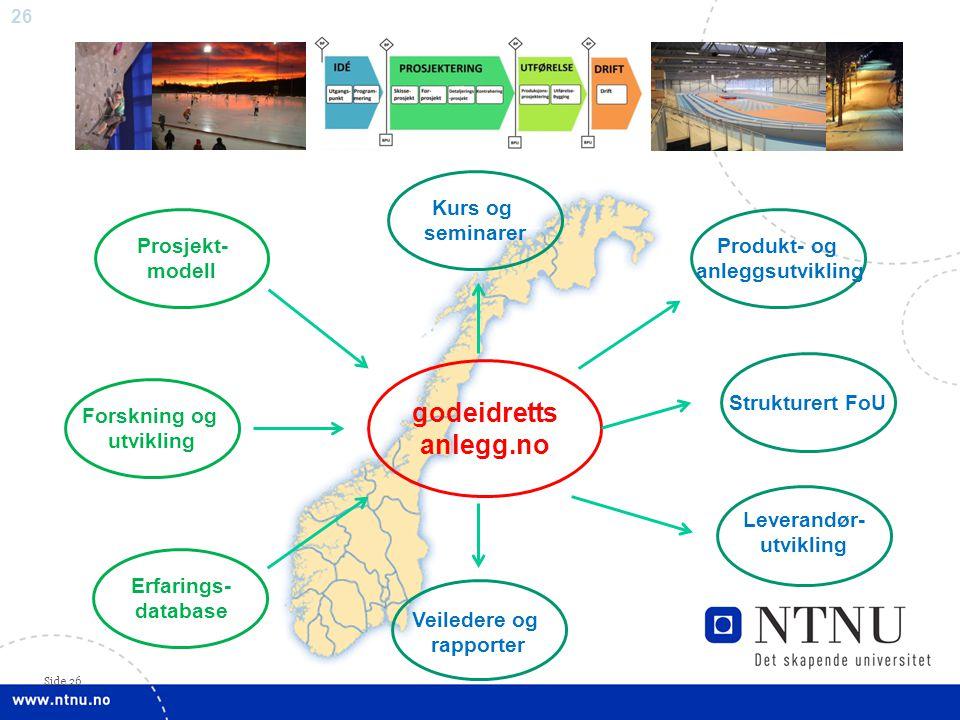 godeidretts anlegg.no Kurs og seminarer Prosjekt- modell Produkt- og