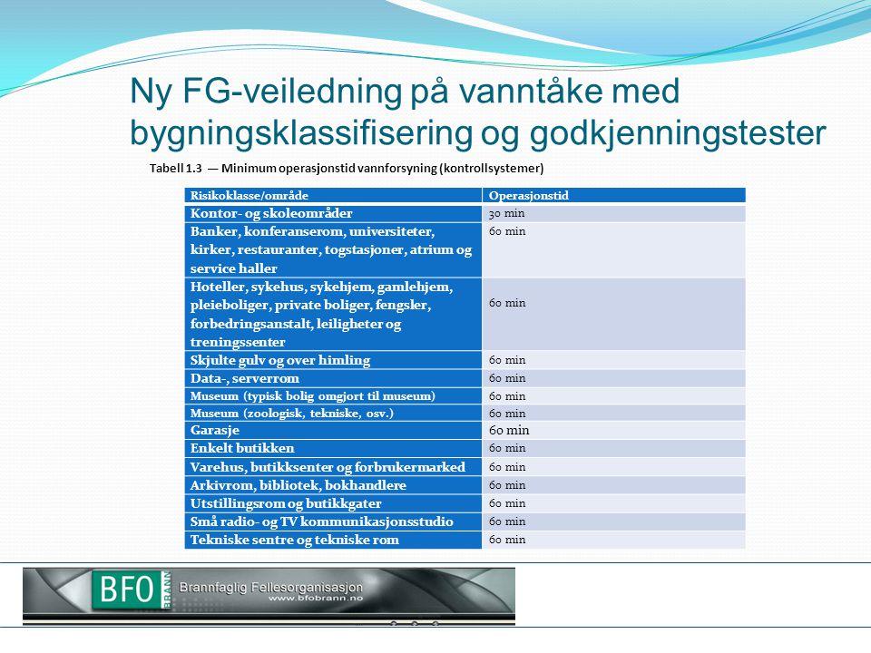 Ny FG-veiledning på vanntåke med bygningsklassifisering og godkjenningstester