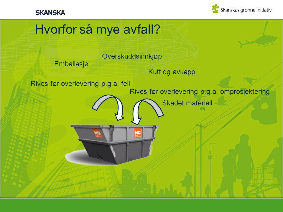 Hvorfor så mye avfall Overskuddsinnkjøp Emballasje Kutt og avkapp