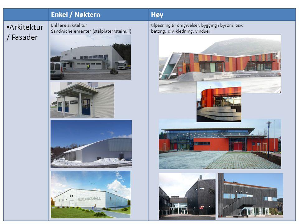 Arkitektur/ Fasader Enkel / Nøktern Høy Enklere arkitektur