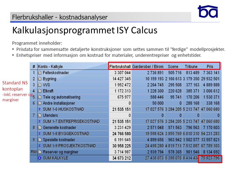 Kalkulasjonsprogrammet ISY Calcus