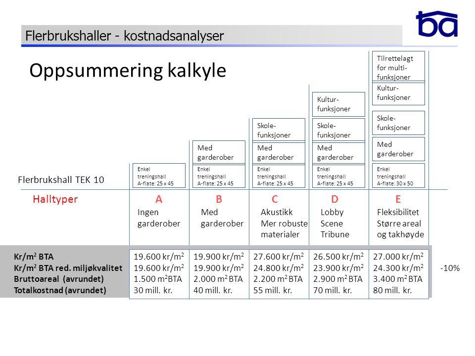 Oppsummering kalkyle Flerbrukshaller - kostnadsanalyser Halltyper A B