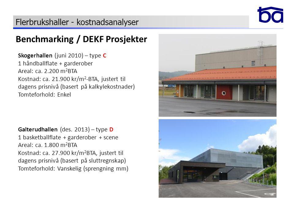 Benchmarking / DEKF Prosjekter