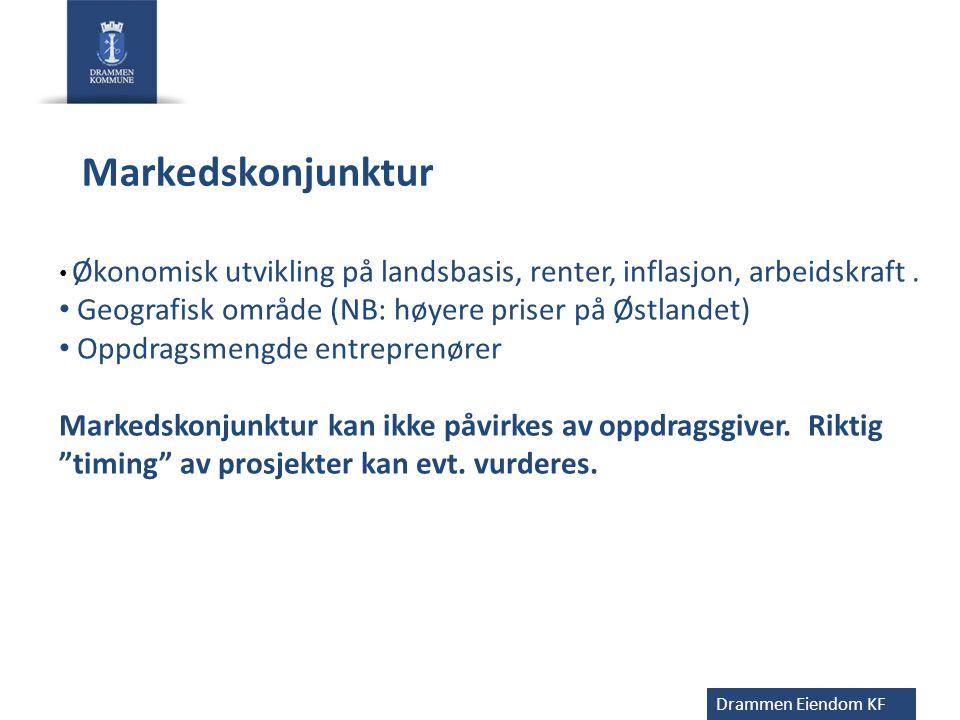 Markedskonjunktur Geografisk område (NB: høyere priser på Østlandet)