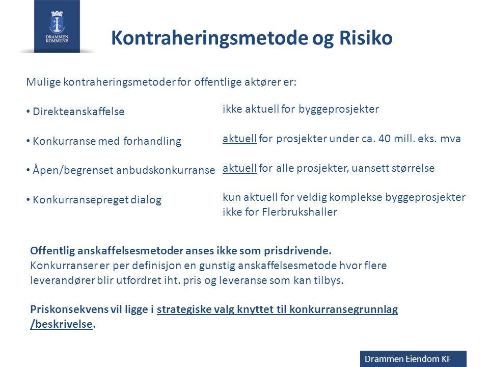 Kontraheringsmetode og Risiko
