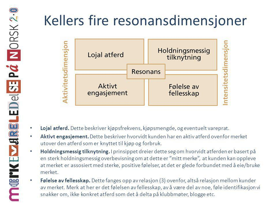 Kellers fire resonansdimensjoner