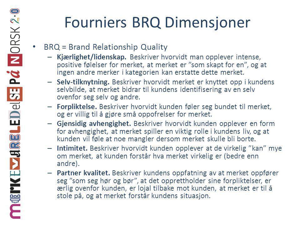 Fourniers BRQ Dimensjoner