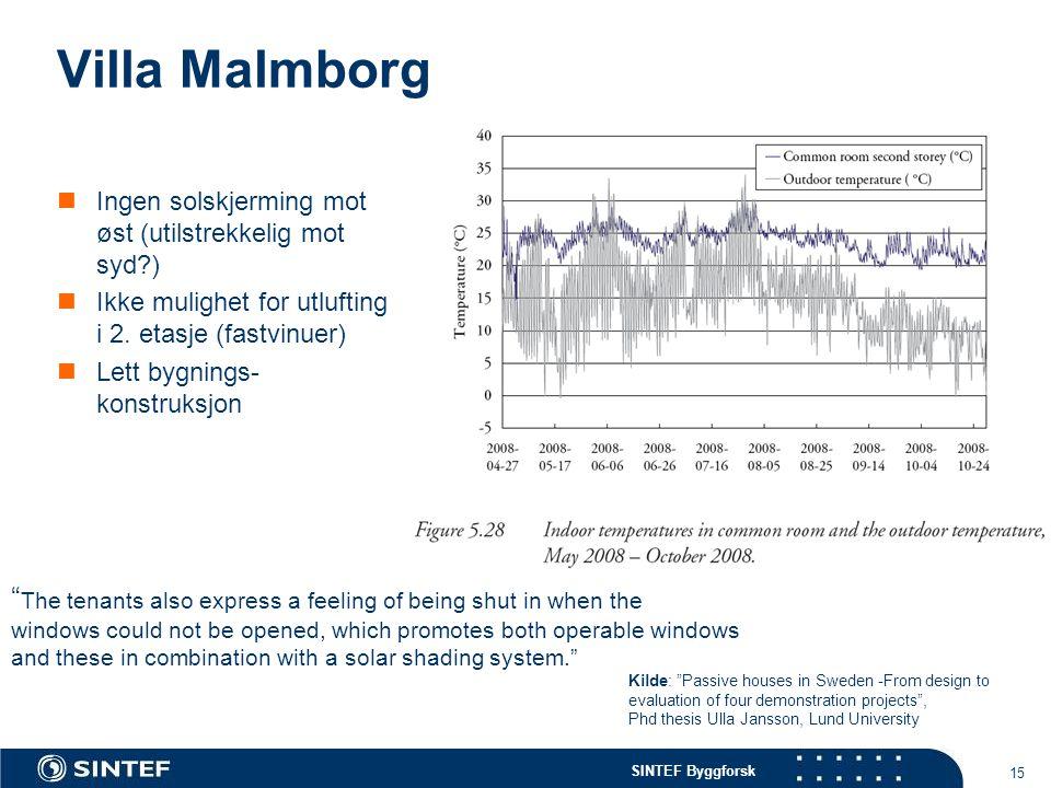 Villa Malmborg Ingen solskjerming mot øst (utilstrekkelig mot syd ) Ikke mulighet for utlufting i 2. etasje (fastvinuer)