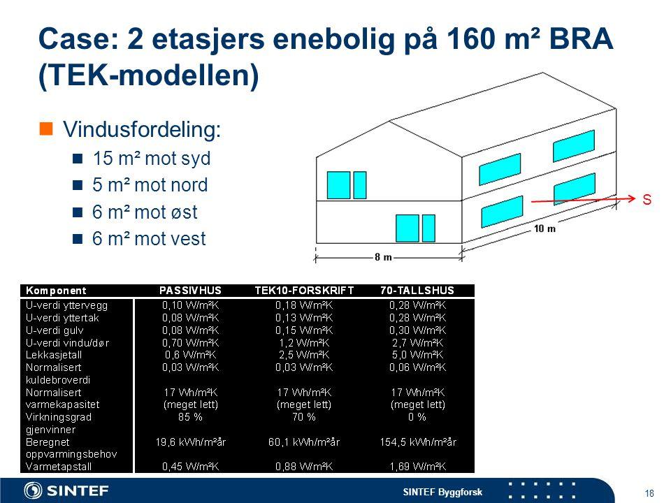 Case: 2 etasjers enebolig på 160 m² BRA (TEK-modellen)