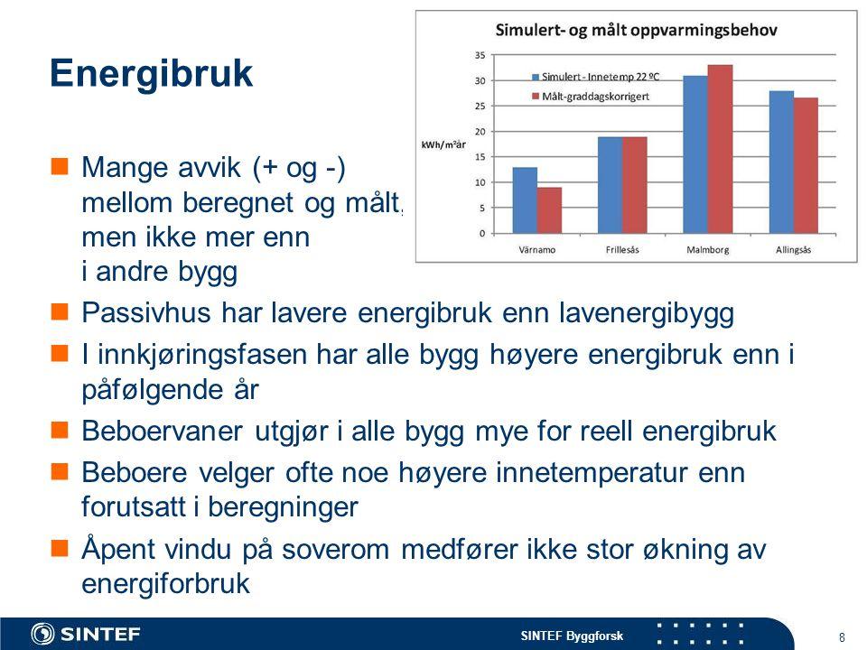 Energibruk Mange avvik (+ og -) mellom beregnet og målt, men ikke mer enn i andre bygg. Passivhus har lavere energibruk enn lavenergibygg.