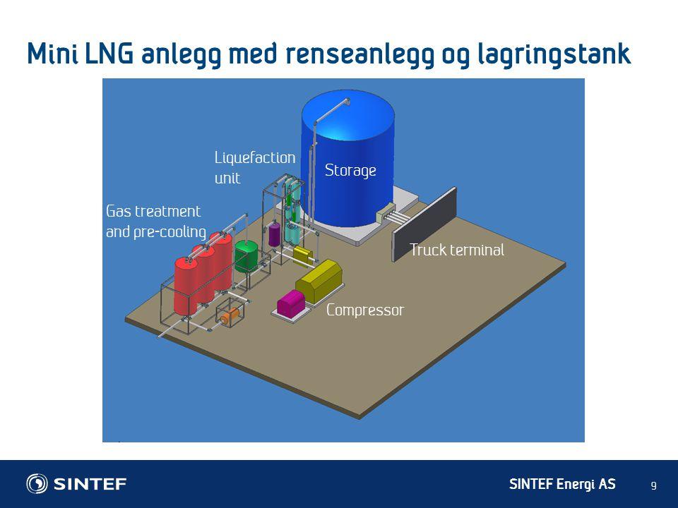 Mini LNG anlegg med renseanlegg og lagringstank