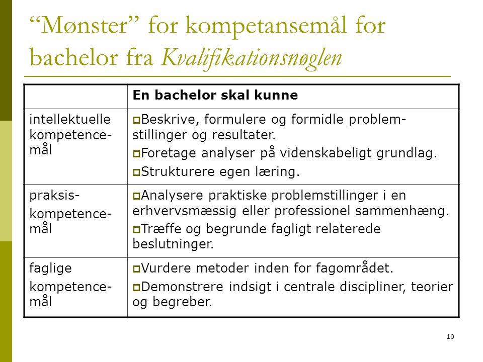 Mønster for kompetansemål for bachelor fra Kvalifikationsnøglen