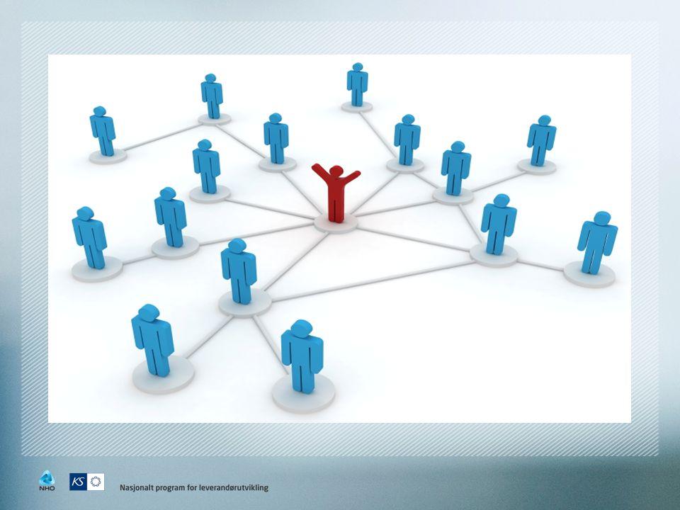Hva er nettverksbygging