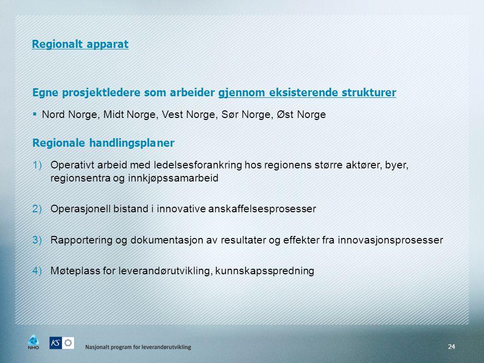 Regionalt apparat Egne prosjektledere som arbeider gjennom eksisterende strukturer. Nord Norge, Midt Norge, Vest Norge, Sør Norge, Øst Norge.