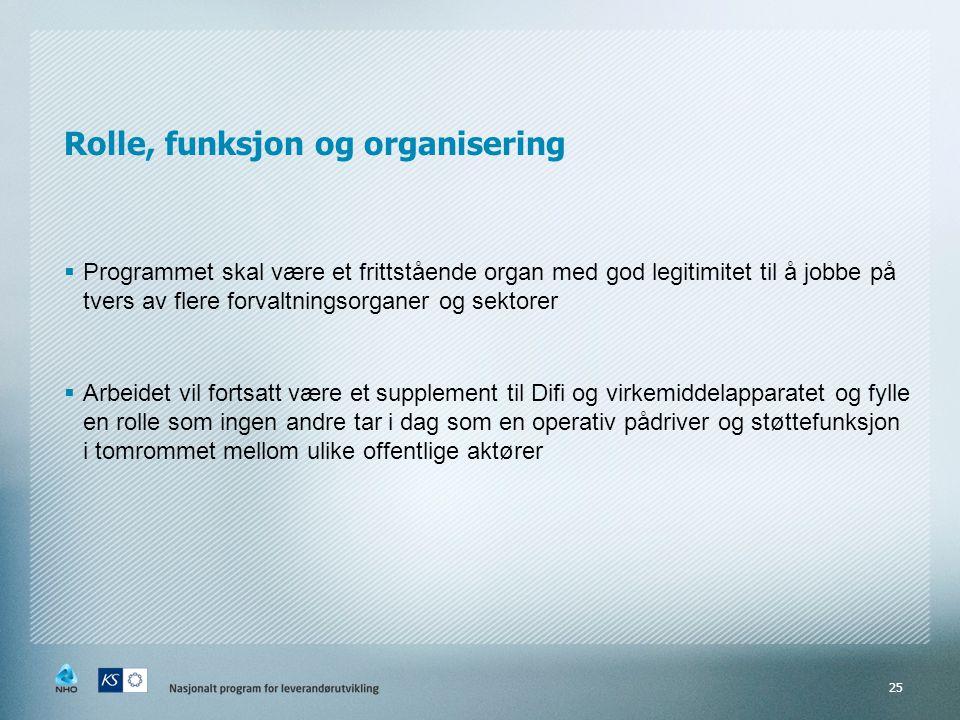 Rolle, funksjon og organisering