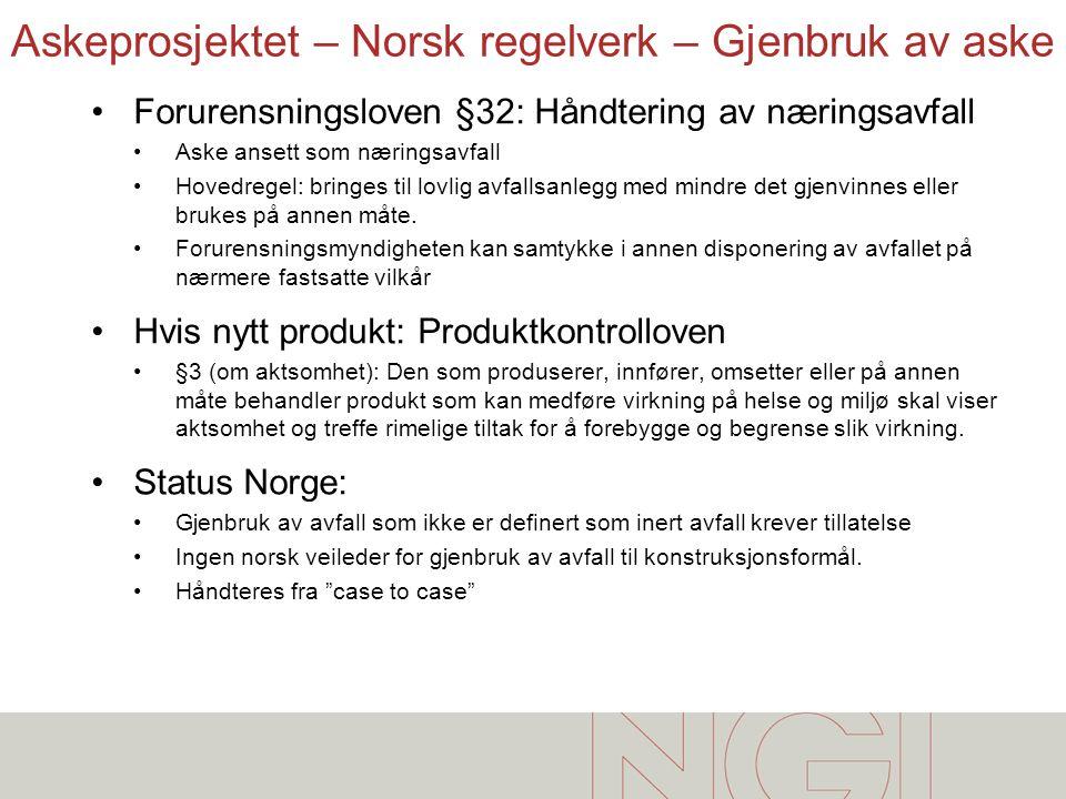 Askeprosjektet – Norsk regelverk – Gjenbruk av aske