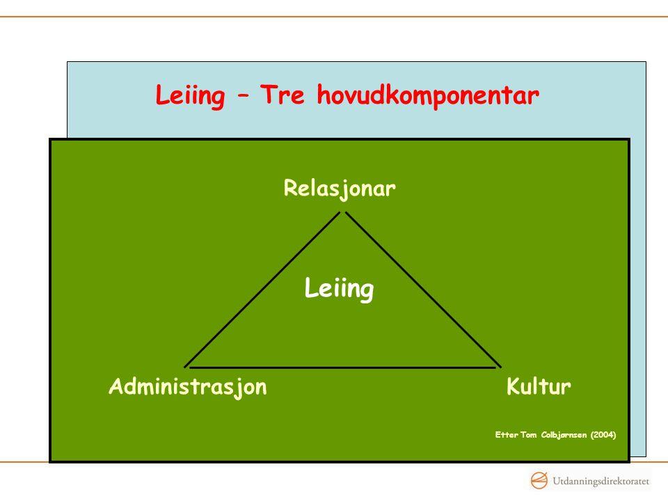 Leiing – Tre hovudkomponentar