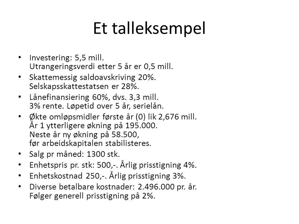 Et talleksempel Investering: 5,5 mill. Utrangeringsverdi etter 5 år er 0,5 mill. Skattemessig saldoavskriving 20%. Selskapsskattestatsen er 28%.