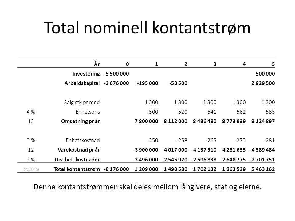 Total nominell kontantstrøm