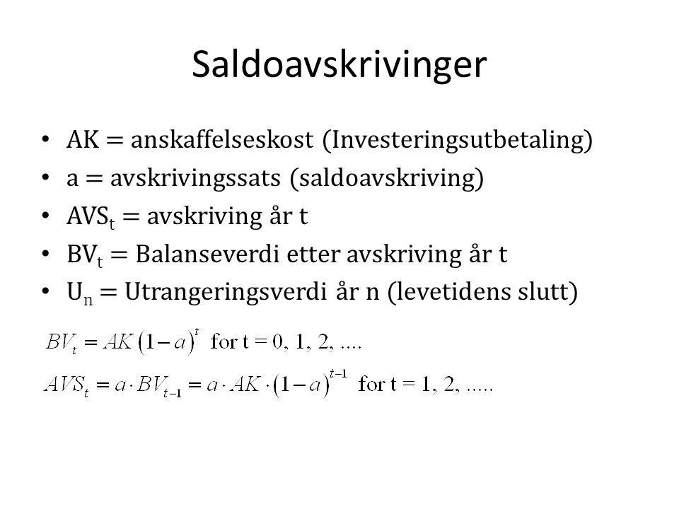 Saldoavskrivinger AK = anskaffelseskost (Investeringsutbetaling)