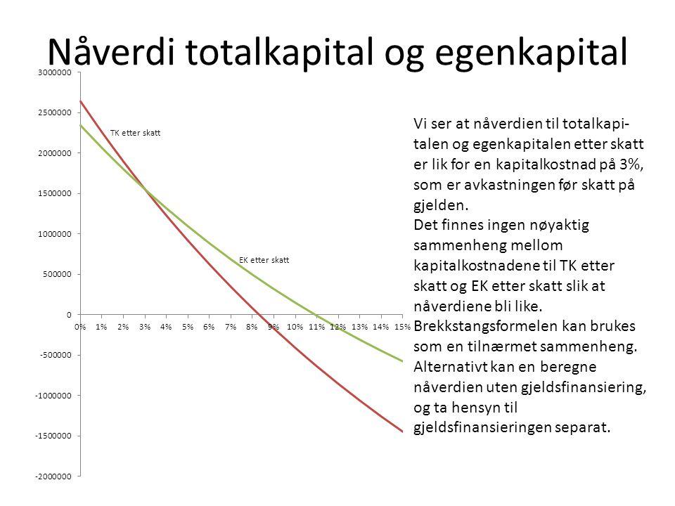 Nåverdi totalkapital og egenkapital