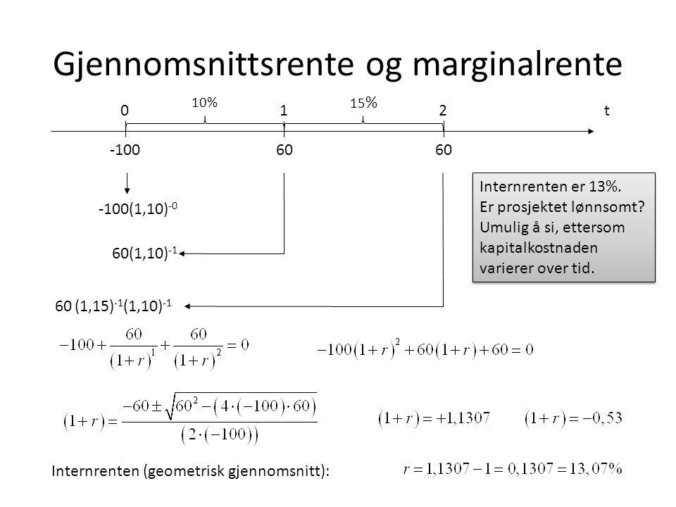 Gjennomsnittsrente og marginalrente