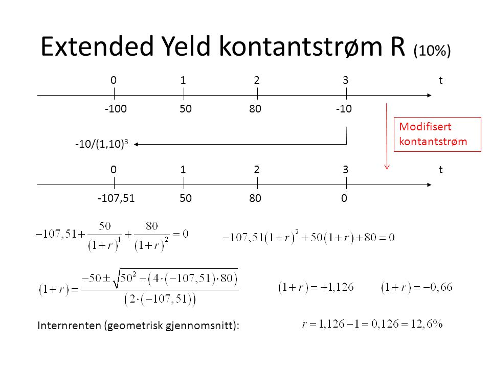 Extended Yeld kontantstrøm R (10%)