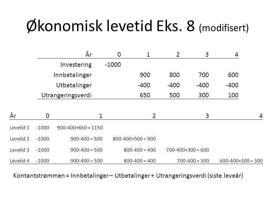 Økonomisk levetid Eks. 8 (modifisert)