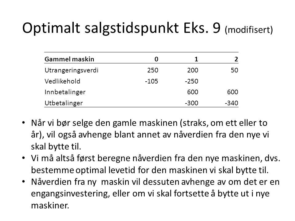 Optimalt salgstidspunkt Eks. 9 (modifisert)