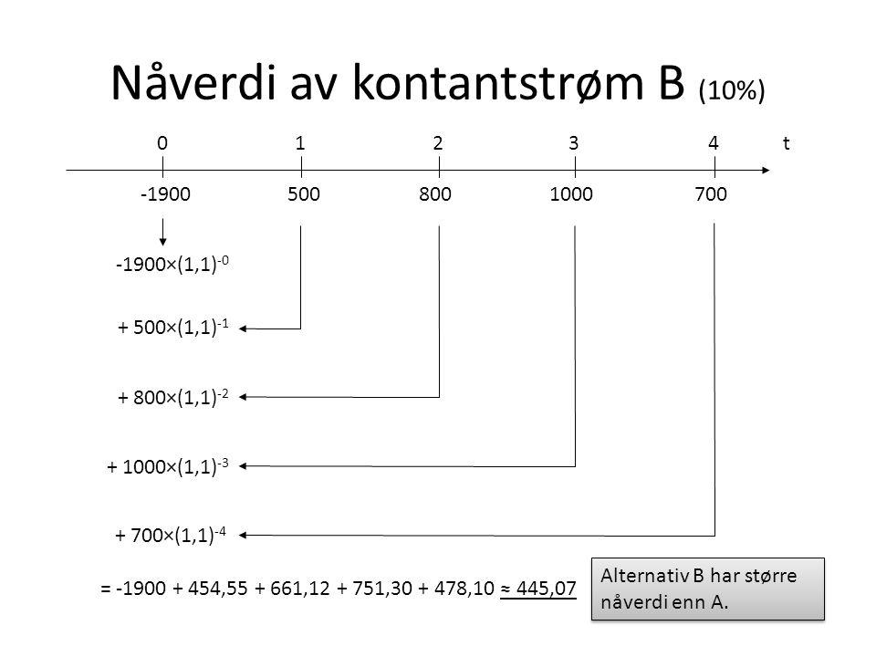 Nåverdi av kontantstrøm B (10%)