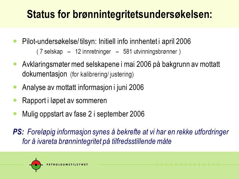 Status for brønnintegritetsundersøkelsen: