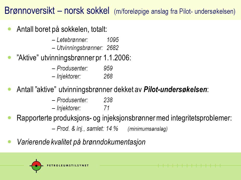 Brønnoversikt – norsk sokkel (m/foreløpige anslag fra Pilot- undersøkelsen)