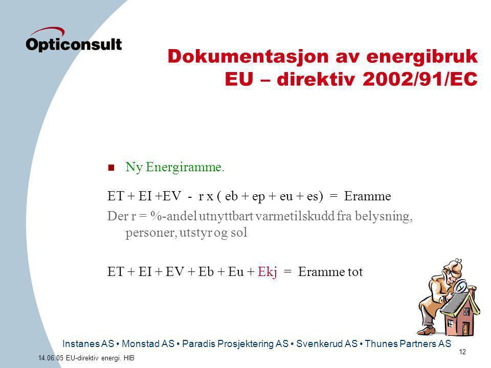 Dokumentasjon av energibruk EU – direktiv 2002/91/EC