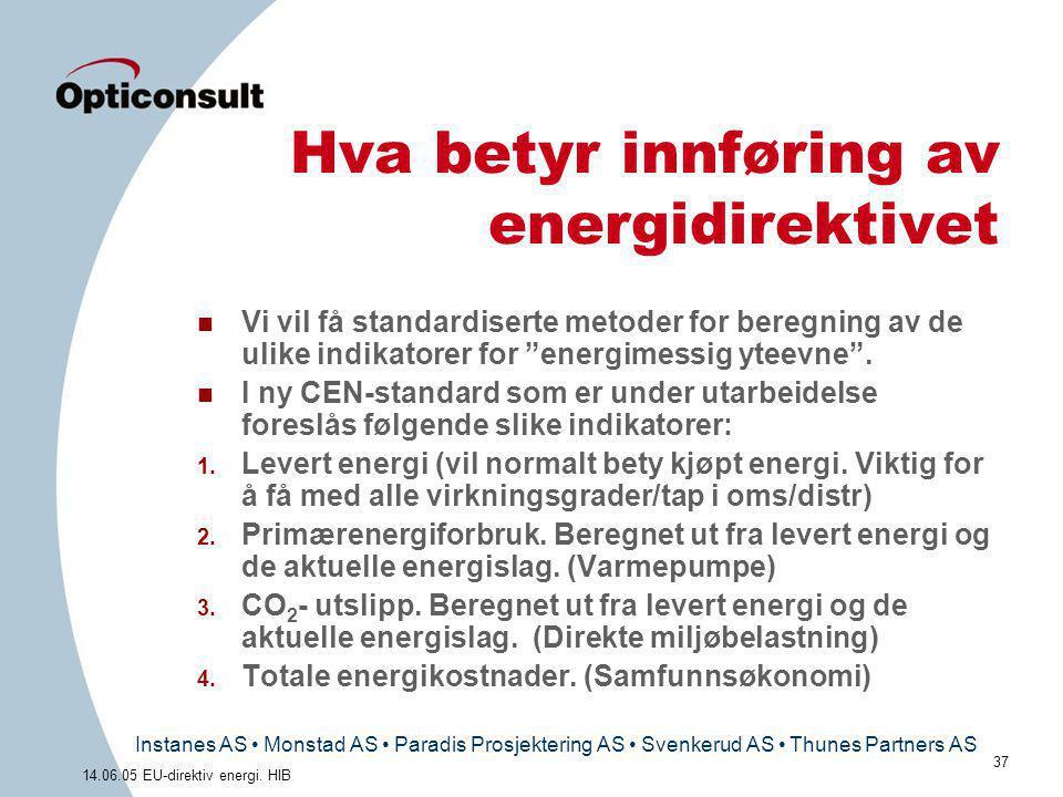 Hva betyr innføring av energidirektivet