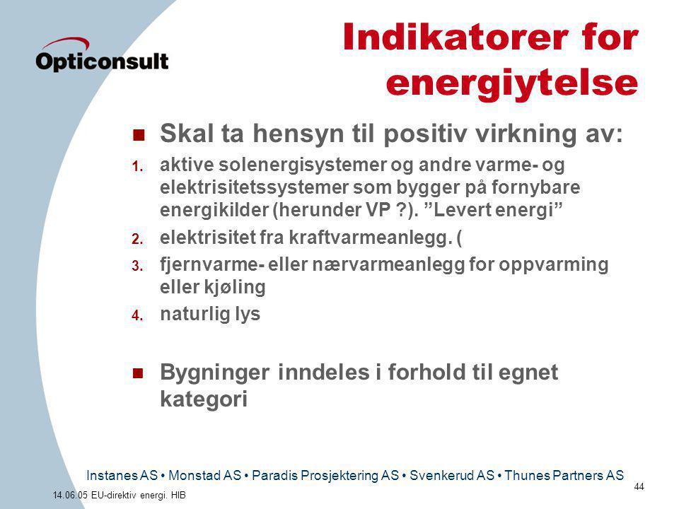 Indikatorer for energiytelse