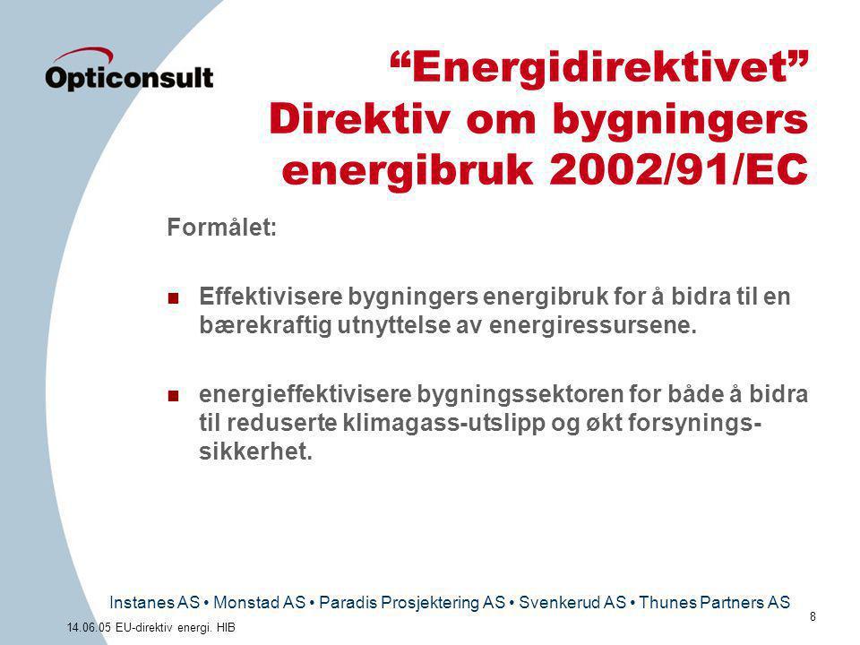 Energidirektivet Direktiv om bygningers energibruk 2002/91/EC