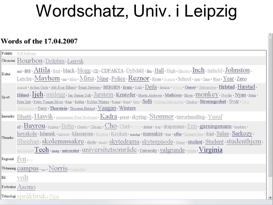 Wordschatz, Univ. i Leipzig