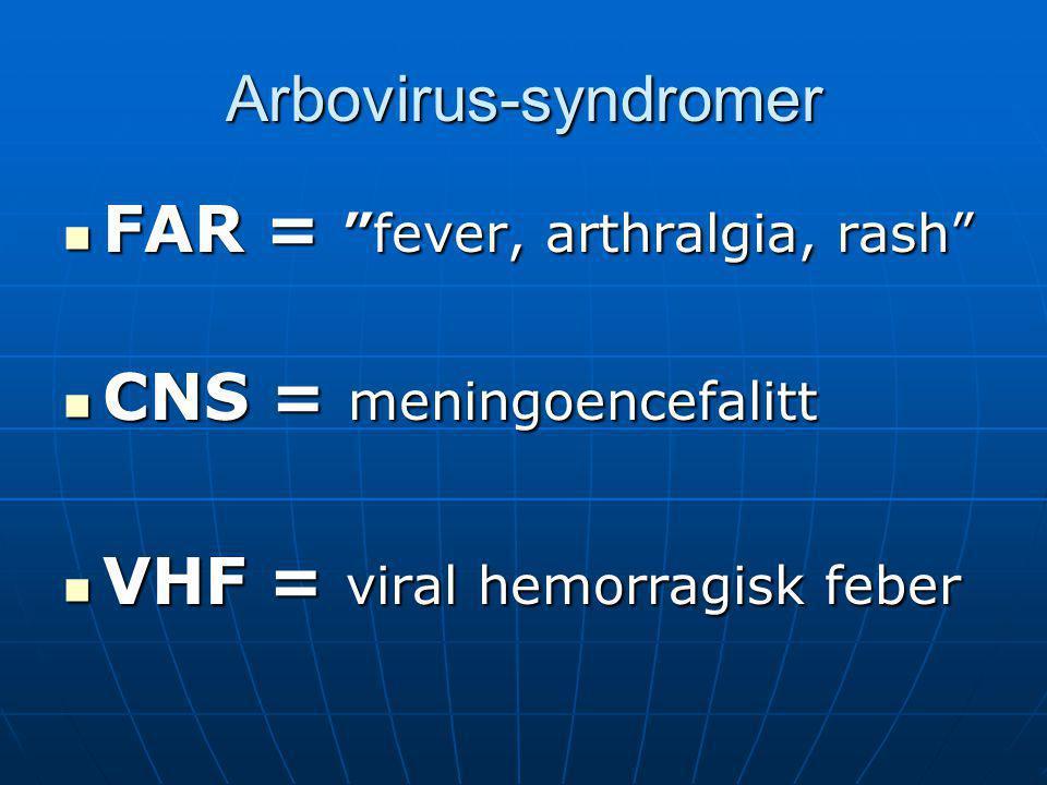 Arbovirus-syndromer FAR = fever, arthralgia, rash CNS = meningoencefalitt.