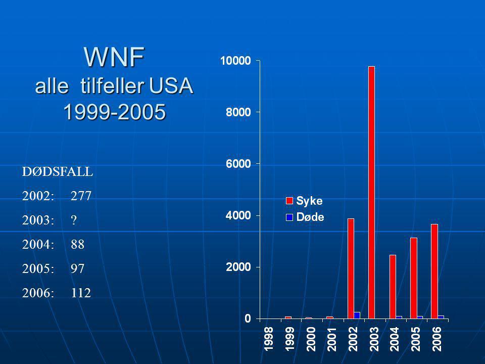 WNF alle tilfeller USA 1999-2005