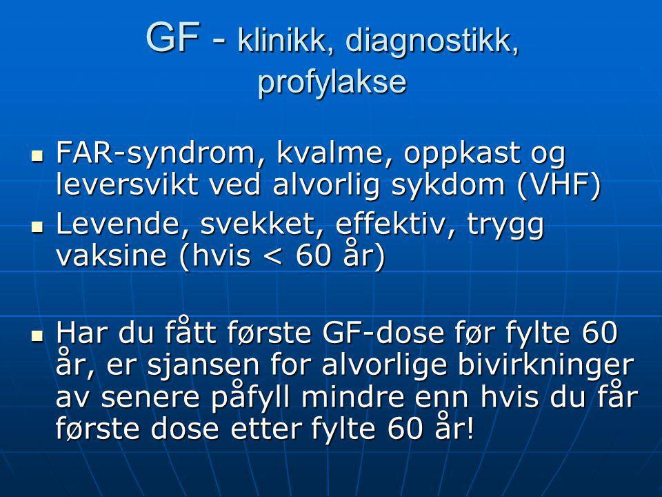 GF - klinikk, diagnostikk, profylakse