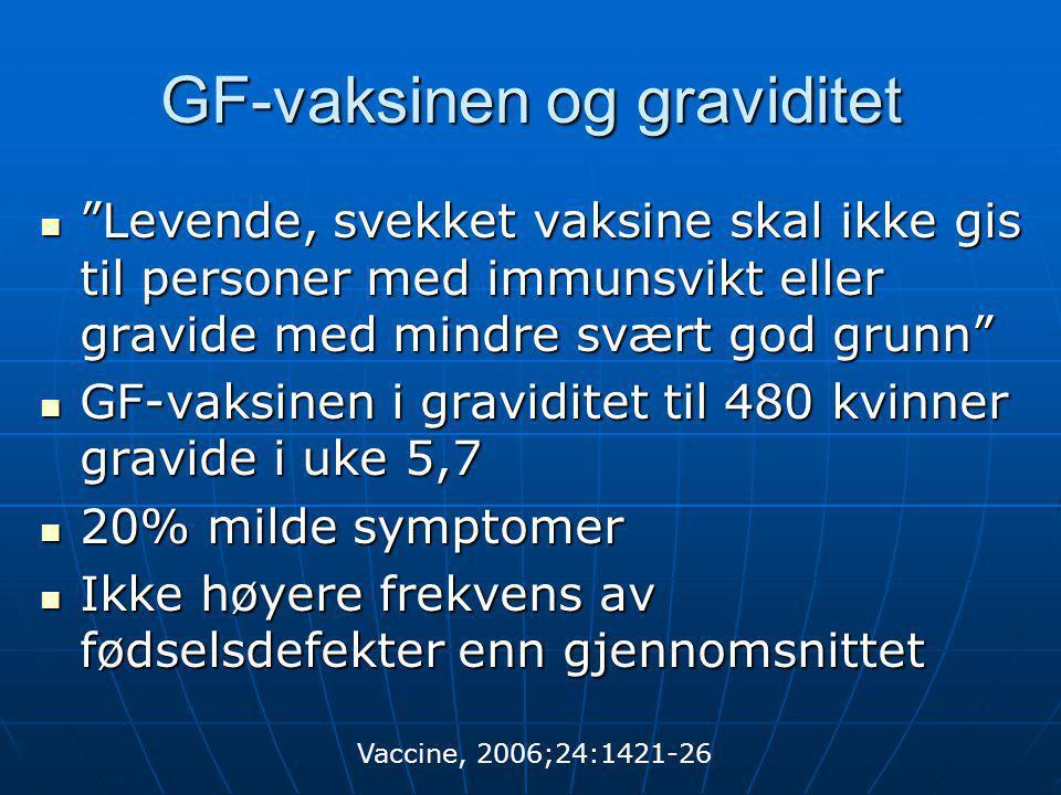 GF-vaksinen og graviditet