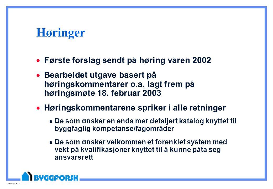 Høringer Første forslag sendt på høring våren 2002