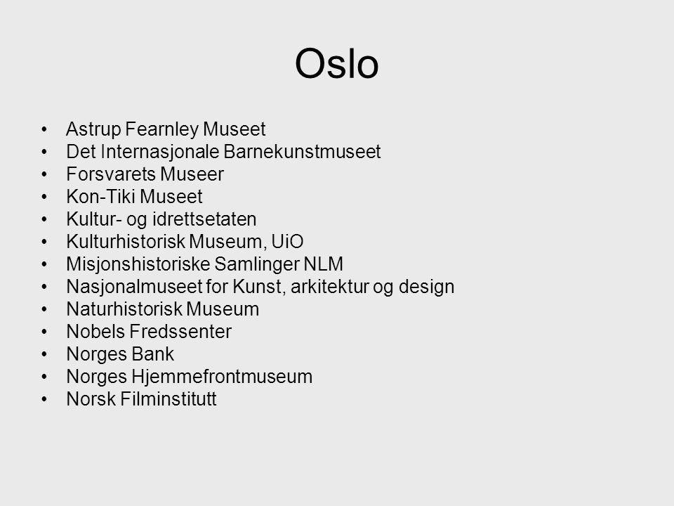 Oslo Astrup Fearnley Museet Det Internasjonale Barnekunstmuseet